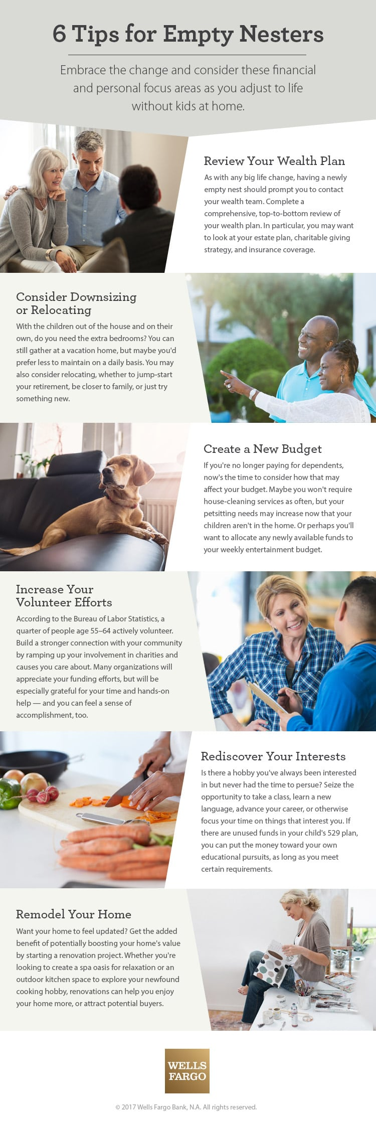 Images of six tips: review wealth plan, consider downsizing, create a new budget, increase volunteer efforts, rediscover interests, remodel your home.